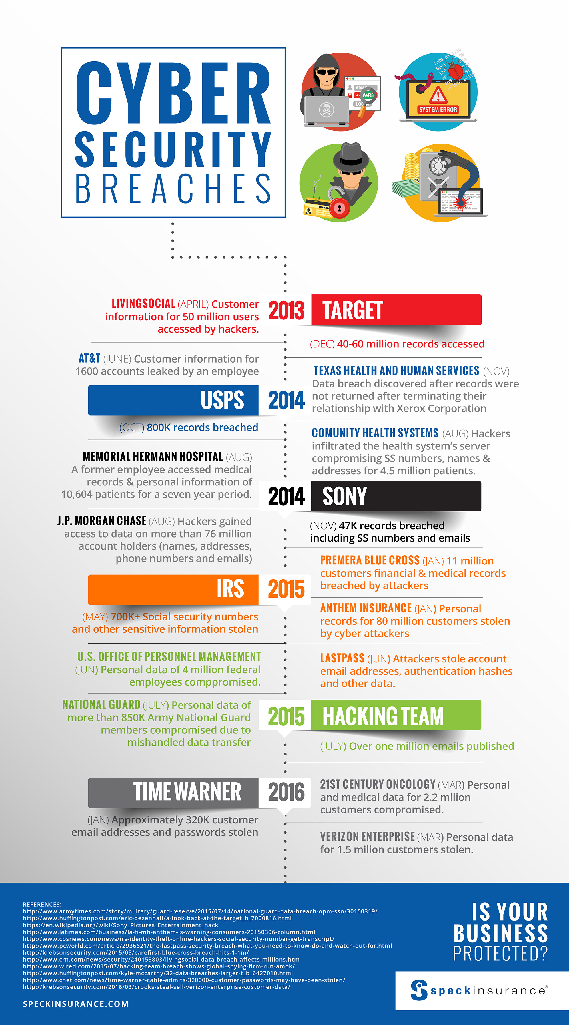 Cyber Security Breaches Infographic